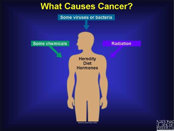 Prevenire risc tumori si boli tumorale + Cauza cancer