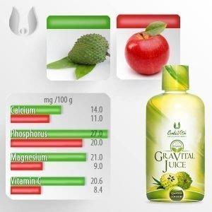 Gravtal Calivita = suc de Graviola organică