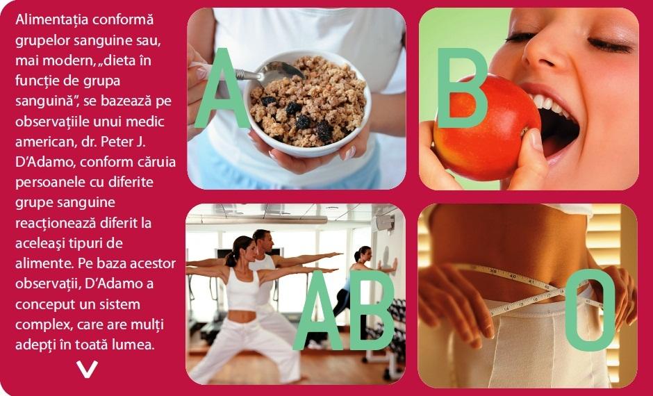 dieta grupelor sanguine peter d adamo - Dieta grupei sanguine, unica si speciala ca si tine: 01, A2, B3, AB4